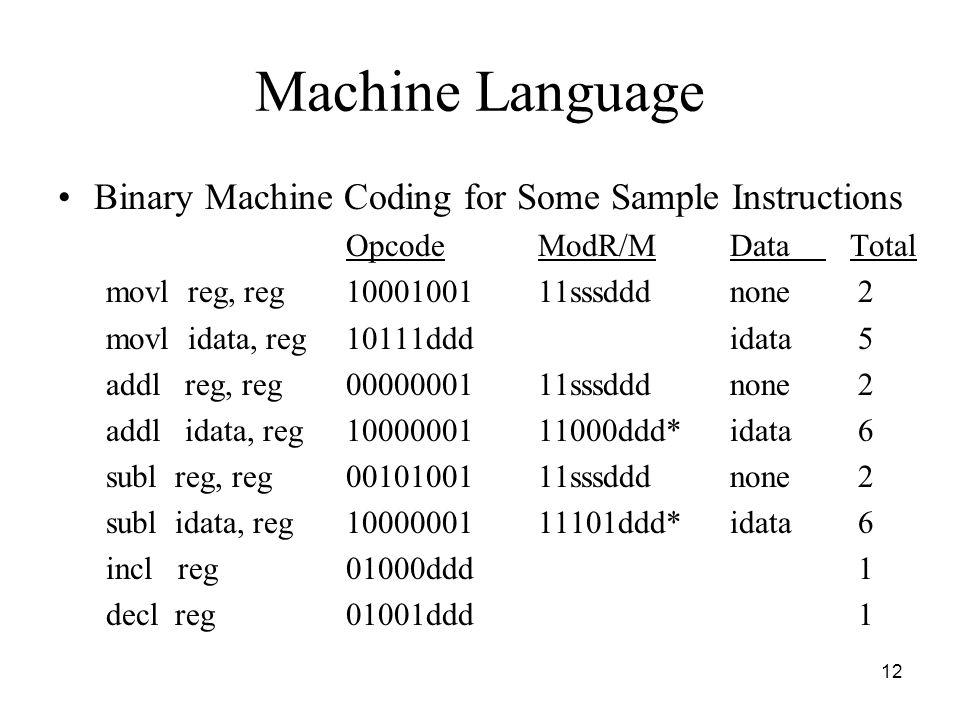 12 Machine Language Binary Machine Coding for Some Sample Instructions OpcodeModR/MData Total movl reg, reg1000100111sssdddnone 2 movl idata, reg10111