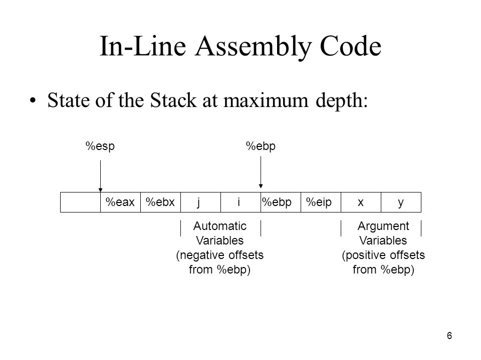 Write a C callable assembly language function to exchange two integer values via pointers.