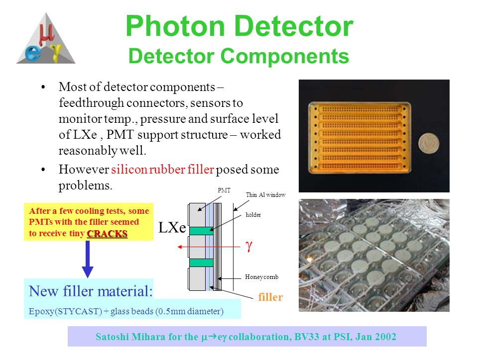 Satoshi Mihara for the   e  collaboration, BV33 at PSI, Jan 2002 Photon Detector Detector Components Most of detector components – feedthrough connectors, sensors to monitor temp., pressure and surface level of LXe, PMT support structure – worked reasonably well.