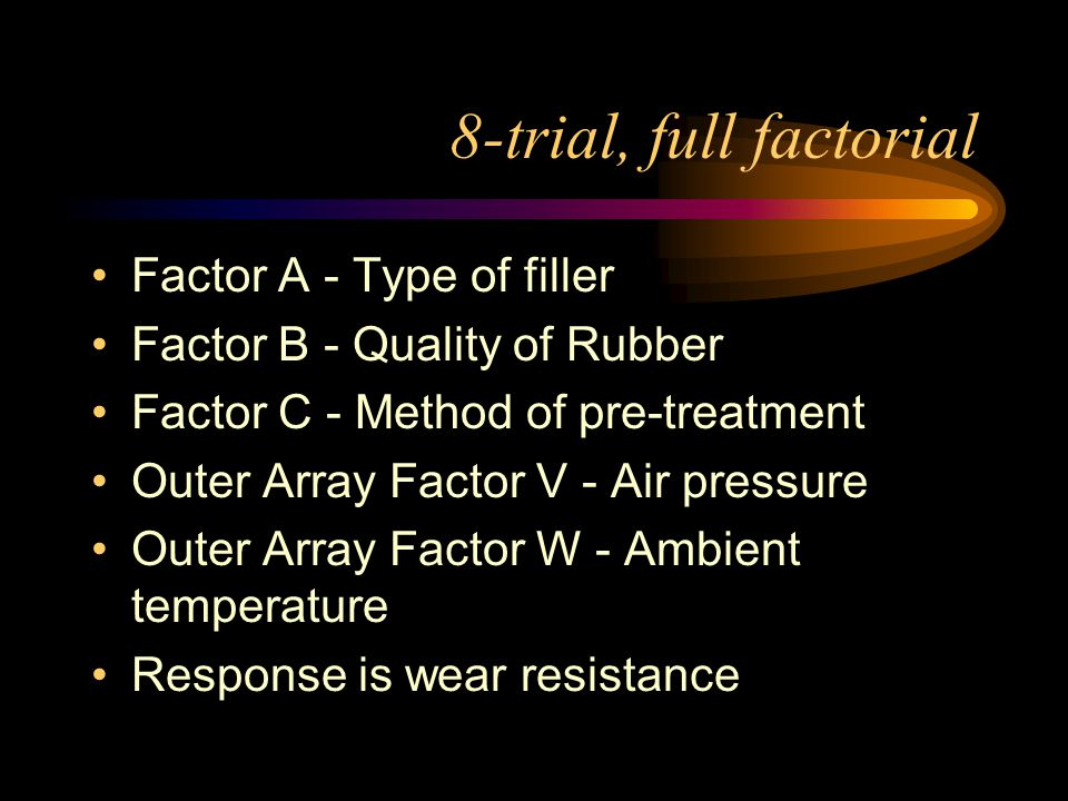 8-trial, full factorial Factor A - Type of filler Factor B - Quality of Rubber Factor C - Method of pre-treatment Outer Array Factor V - Air pressure Outer Array Factor W - Ambient temperature Response is wear resistance