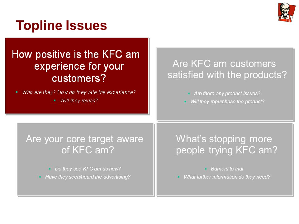 Are KFC am customers satisfied with the products?  Are there any product issues?  Will they repurchase the product? Are KFC am customers satisfied w