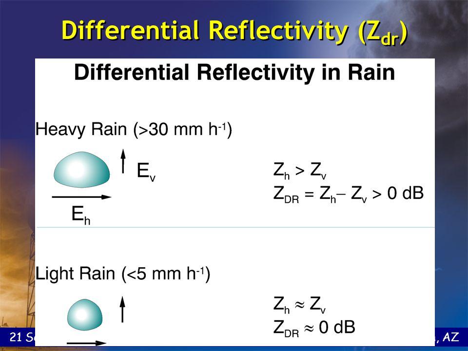21 September 2007 4 th Southwest Hydrometeorology Symposium, Tucson, AZ Differential Reflectivity (Z dr )