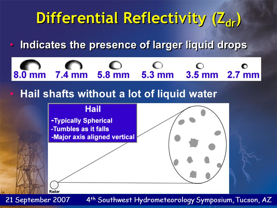 21 September 2007 4 th Southwest Hydrometeorology Symposium, Tucson, AZ Indicates the presence of larger liquid drops Hail shafts without a lot of liquid water Differential Reflectivity (Z dr )