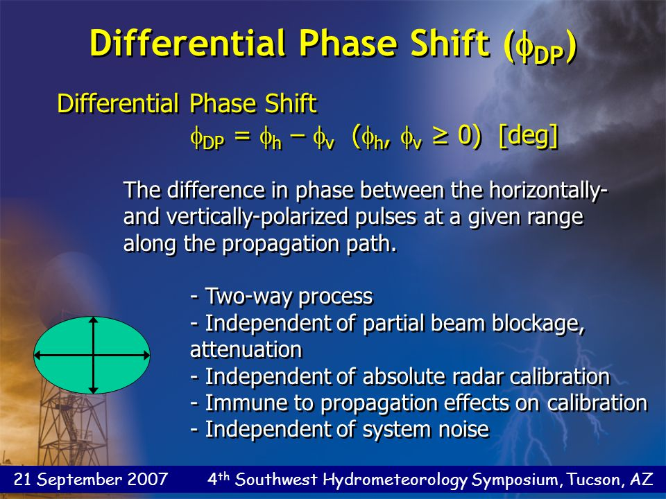 21 September 2007 4 th Southwest Hydrometeorology Symposium, Tucson, AZ Differential Phase Shift  DP =  h –  v (  h,  v ≥ 0) [deg] The difference in phase between the horizontally- and vertically-polarized pulses at a given range along the propagation path.