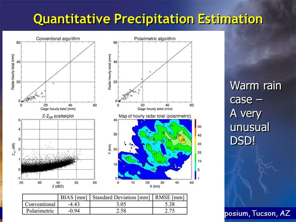 21 September 2007 4 th Southwest Hydrometeorology Symposium, Tucson, AZ Quantitative Precipitation Estimation Hail case – Z-R relations break down.