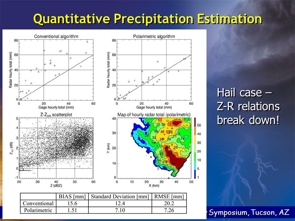 21 September 2007 4 th Southwest Hydrometeorology Symposium, Tucson, AZ Calculating K DP : current practice - If Z > 40 dBZ, use a K DP calculation range of 9 gates (2 km).