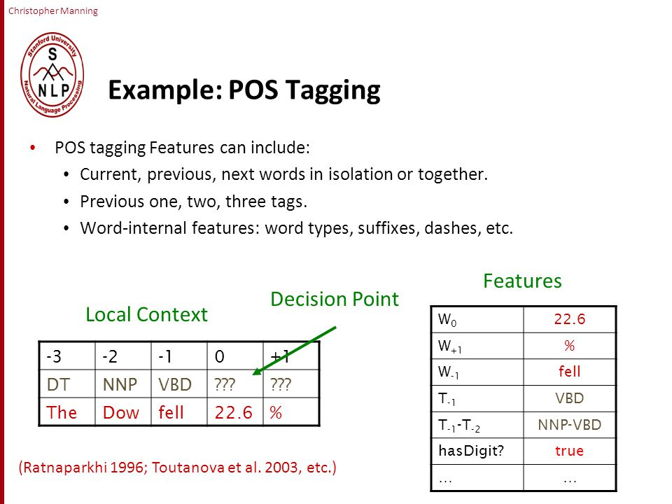 Christopher Manning Example: POS Tagging POS tagging Features can include: Current, previous, next words in isolation or together.
