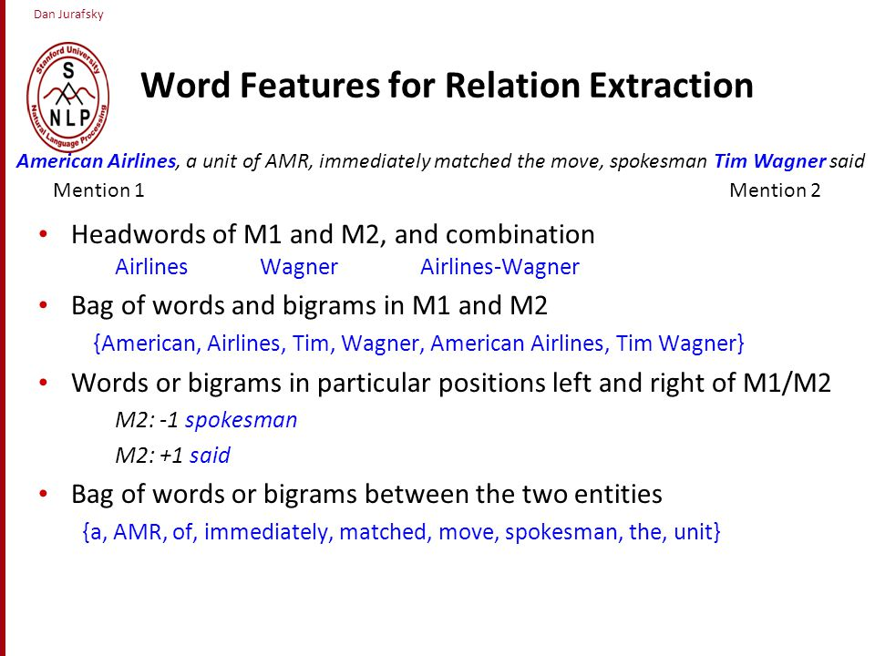 Dan Jurafsky Word Features for Relation Extraction Headwords of M1 and M2, and combination Airlines Wagner Airlines-Wagner Bag of words and bigrams in M1 and M2 {American, Airlines, Tim, Wagner, American Airlines, Tim Wagner} Words or bigrams in particular positions left and right of M1/M2 M2: -1 spokesman M2: +1 said Bag of words or bigrams between the two entities {a, AMR, of, immediately, matched, move, spokesman, the, unit} American Airlines, a unit of AMR, immediately matched the move, spokesman Tim Wagner said Mention 1Mention 2