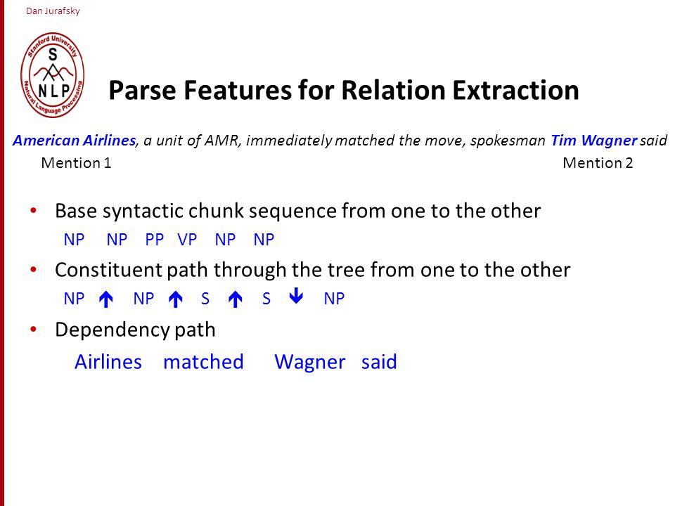Dan Jurafsky Parse Features for Relation Extraction Base syntactic chunk sequence from one to the other NP NP PP VP NP NP Constituent path through the tree from one to the other NP  NP  S  S  NP Dependency path Airlines matched Wagner said American Airlines, a unit of AMR, immediately matched the move, spokesman Tim Wagner said Mention 1Mention 2