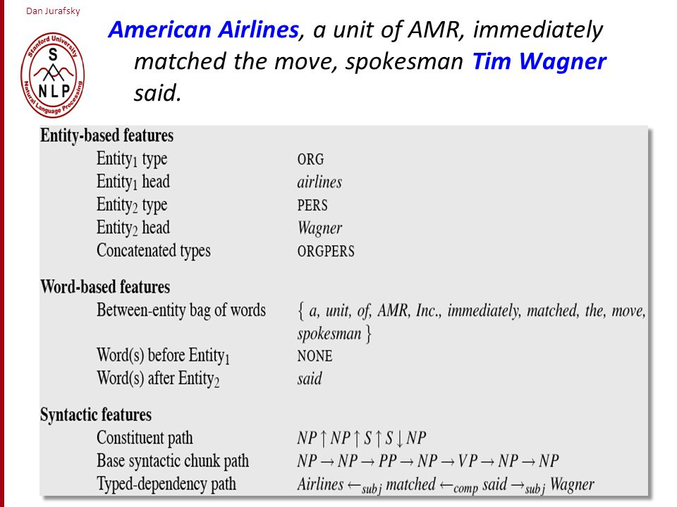 Dan Jurafsky American Airlines, a unit of AMR, immediately matched the move, spokesman Tim Wagner said.