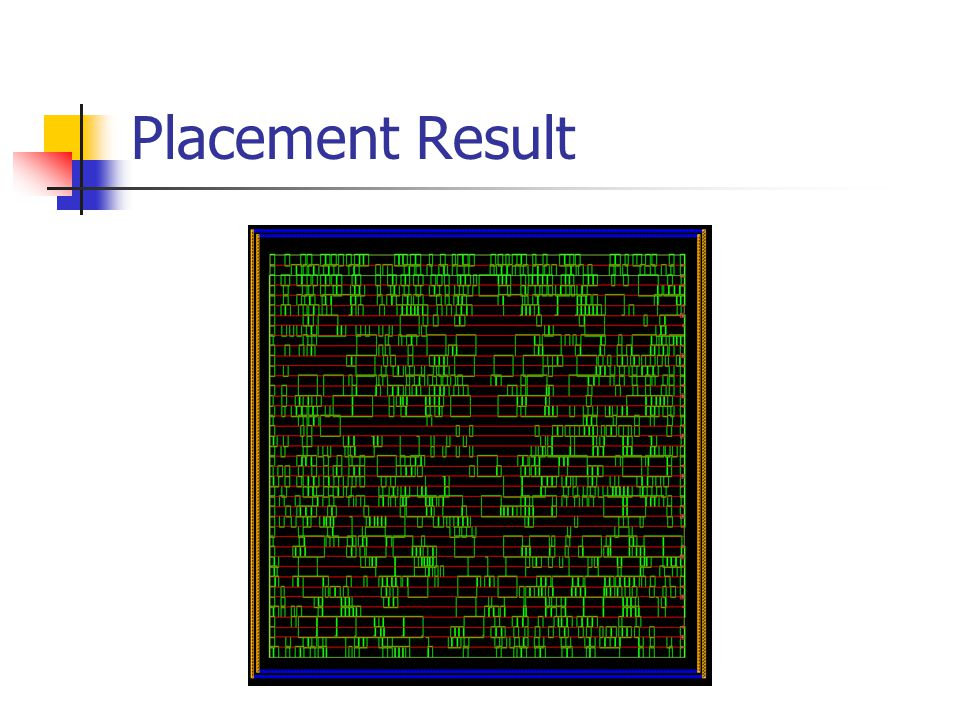 Placement Result