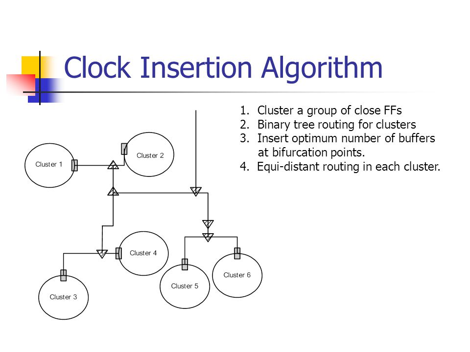 Clock Insertion Algorithm 1.Cluster a group of close FFs 2.Binary tree routing for clusters 3.Insert optimum number of buffers at bifurcation points.