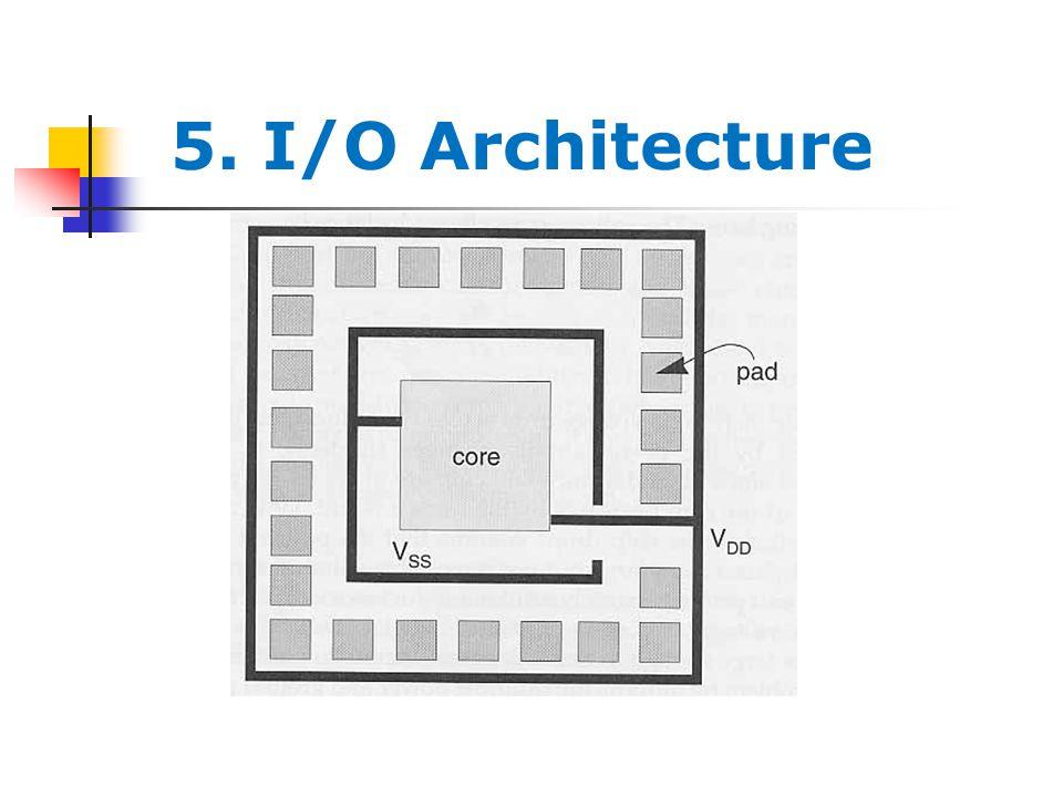 5. I/O Architecture