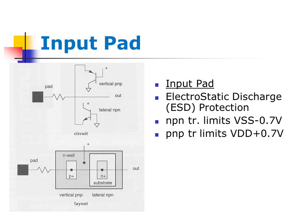 Input Pad ElectroStatic Discharge (ESD) Protection npn tr.
