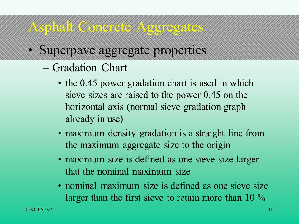 ENCI 579 530 Asphalt Concrete Aggregates Superpave aggregate properties –Gradation Chart the 0.45 power gradation chart is used in which sieve sizes a