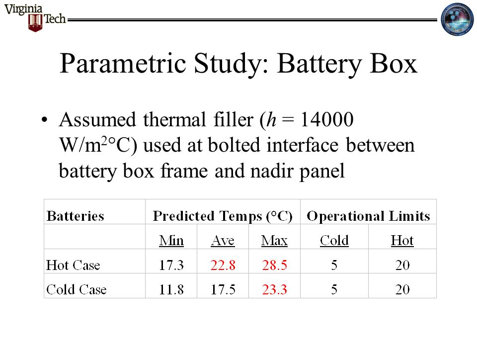 Parametric Study: Battery Box Assumed thermal filler (h = 14000 W/m 2 °C) used at bolted interface between battery box frame and nadir panel