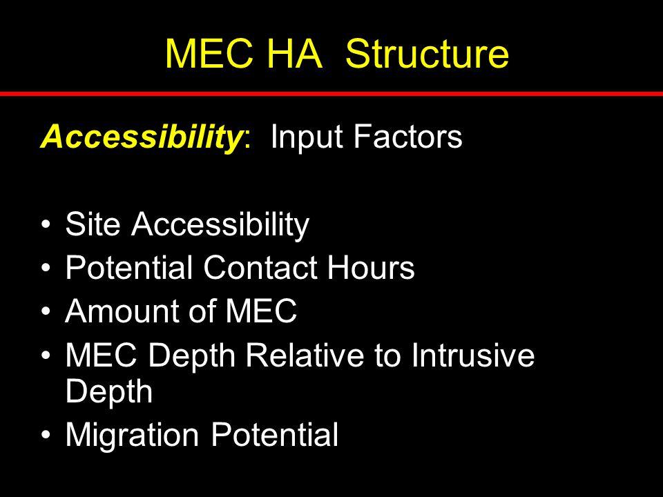 MEC HA Structure Accessibility: Input Factors Site Accessibility Potential Contact Hours Amount of MEC MEC Depth Relative to Intrusive Depth Migration Potential