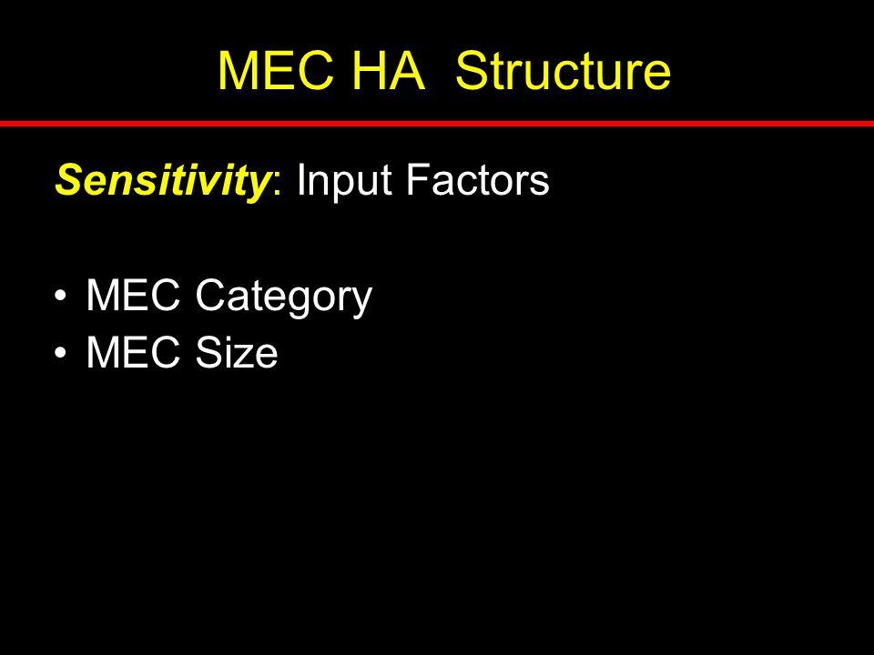 MEC HA Structure Sensitivity: Input Factors MEC Category MEC Size
