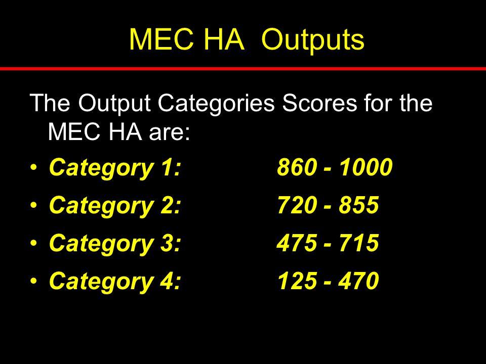 MEC HA Outputs The Output Categories Scores for the MEC HA are: Category 1: 860 - 1000 Category 2: 720 - 855 Category 3: 475 - 715 Category 4: 125 - 470