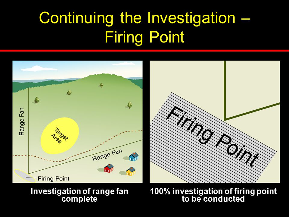 Investigation of range fan complete 100% investigation of firing point to be conducted Continuing the Investigation – Firing Point