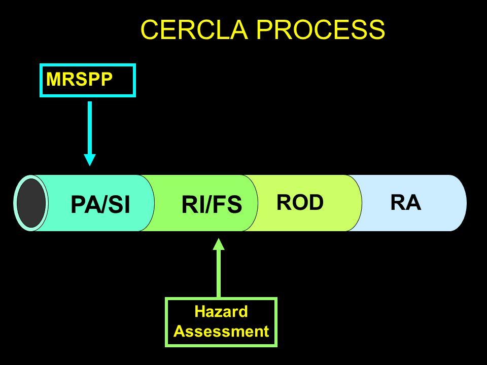 PA/SI ROD RI/FS MRSPP Hazard Assessment RA CERCLA PROCESS