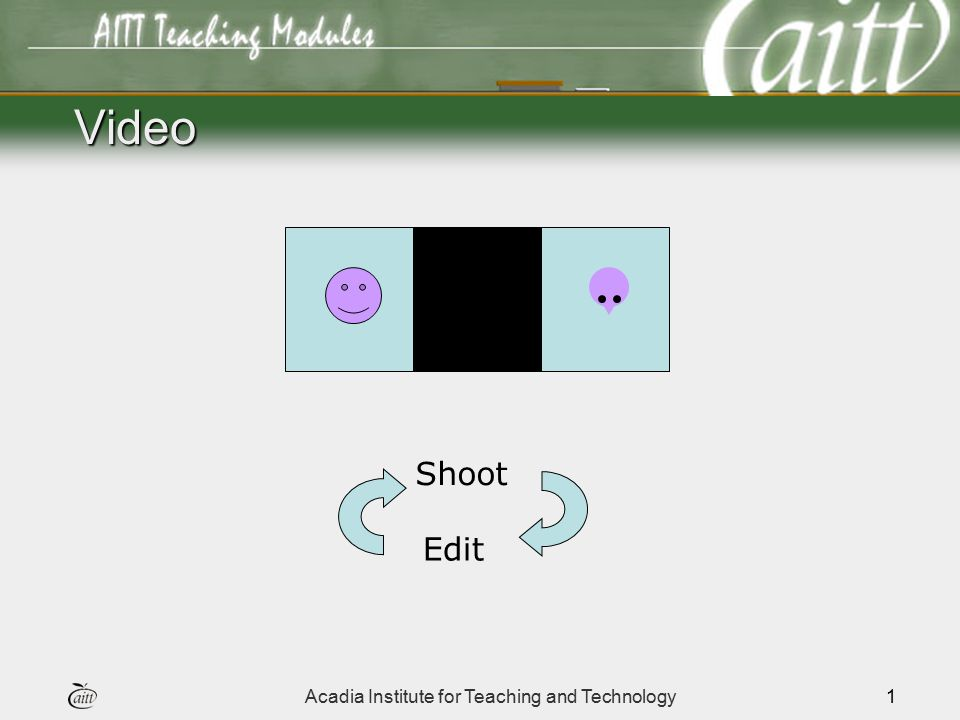 Acadia Institute for Teaching and Technology22 Filler shots Change the axis by using a filler shot Remove jump cuts by adding a different angle or using a dissolve