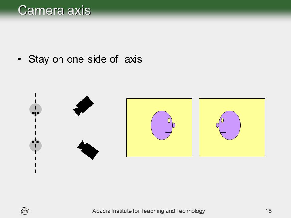 Acadia Institute for Teaching and Technology18 Camera axis Stay on one side of axis