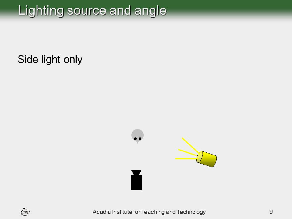 Acadia Institute for Teaching and Technology10 Lighting source and angle 2 point lighting High main light (key) Fill light