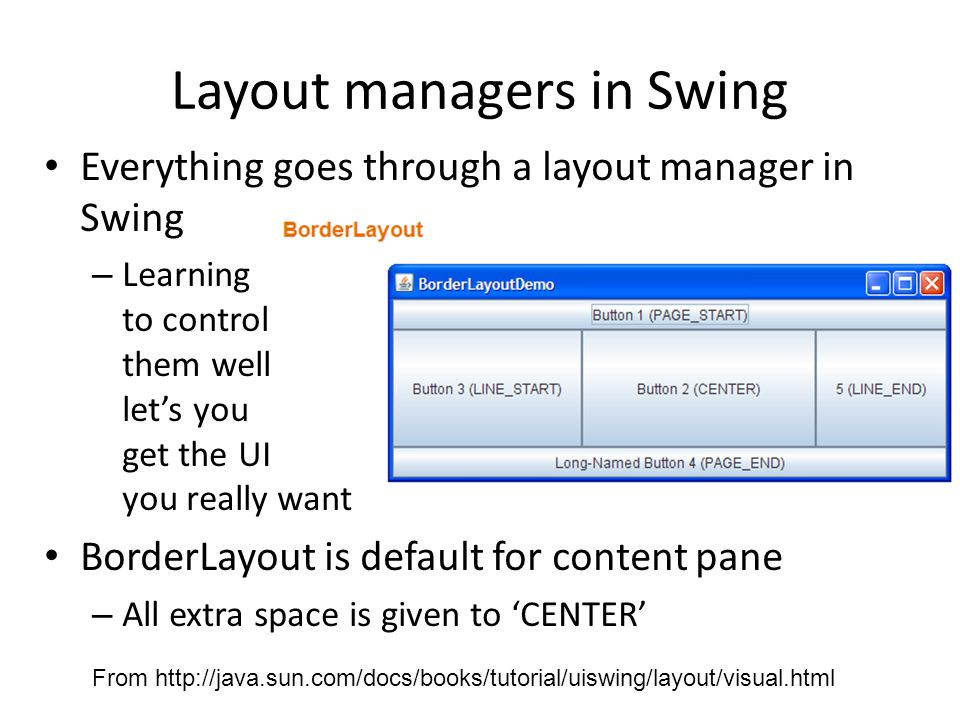 Layout managers in Swing Everything goes through a layout manager in Swing – Learning to control them well let's you get the UI you really want BorderLayout is default for content pane – All extra space is given to 'CENTER' From http://java.sun.com/docs/books/tutorial/uiswing/layout/visual.html