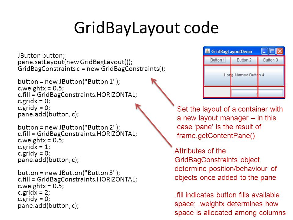 GridBayLayout code JButton button; pane.setLayout(new GridBagLayout()); GridBagConstraints c = new GridBagConstraints(); button = new JButton( Button 1 ); c.weightx = 0.5; c.fill = GridBagConstraints.HORIZONTAL; c.gridx = 0; c.gridy = 0; pane.add(button, c); button = new JButton( Button 2 ); c.fill = GridBagConstraints.HORIZONTAL; c.weightx = 0.5; c.gridx = 1; c.gridy = 0; pane.add(button, c); button = new JButton( Button 3 ); c.fill = GridBagConstraints.HORIZONTAL; c.weightx = 0.5; c.gridx = 2; c.gridy = 0; pane.add(button, c); Set the layout of a container with a new layout manager – in this case 'pane' is the result of frame.getContentPane() Attributes of the GridBagConstraints object determine position/behaviour of objects once added to the pane.fill indicates button fills available space;.weightx determines how space is allocated among columns