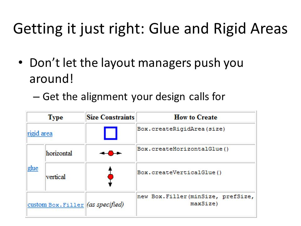 Getting it just right: Glue and Rigid Areas Don't let the layout managers push you around.