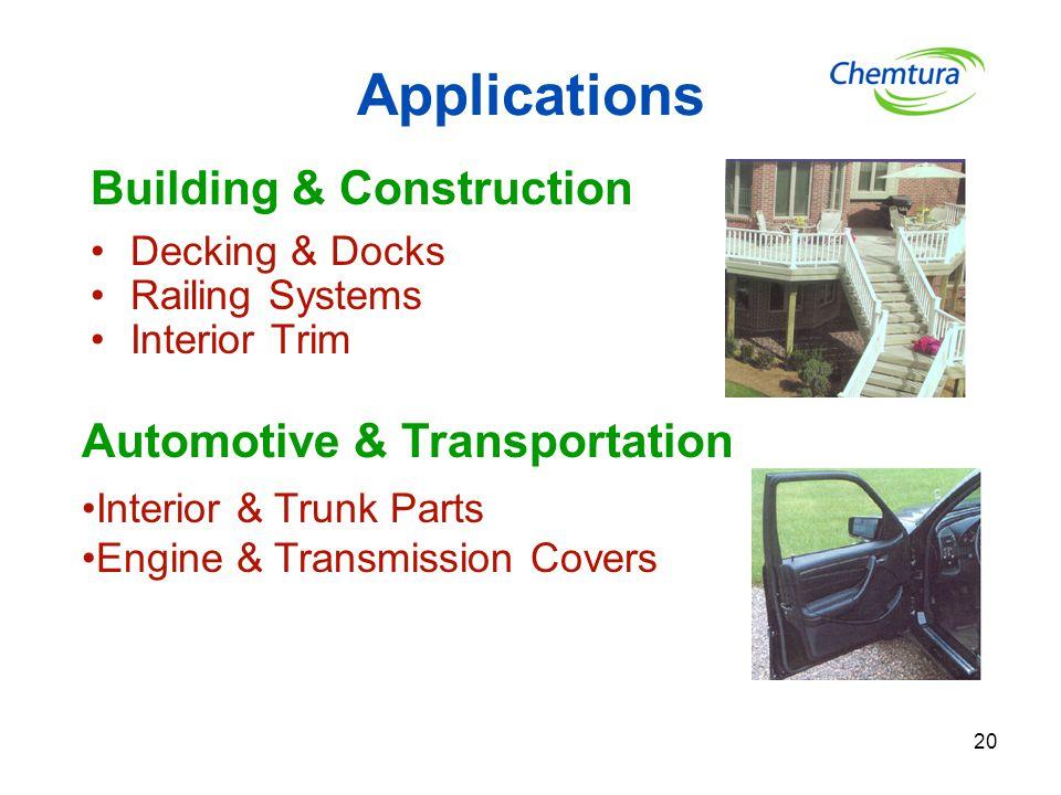 20 Applications Building & Construction Decking & Docks Railing Systems Interior Trim Automotive & Transportation Interior & Trunk Parts Engine & Tran