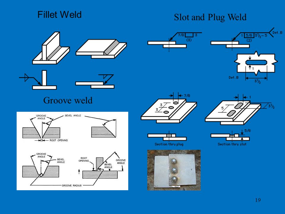 19 Fillet Weld Groove weld Slot and Plug Weld