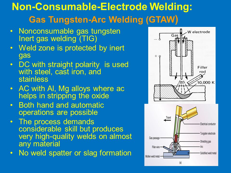 Non-Consumable-Electrode Welding: Gas Tungsten-Arc Welding (GTAW ) Nonconsumable gas tungsten Inert gas welding (TIG) Weld zone is protected by inert gas DC with straight polarity is used with steel, cast iron, and stainless AC with Al, Mg alloys where ac helps in stripping the oxide Both hand and automatic operations are possible The process demands considerable skill but produces very high-quality welds on almost any material No weld spatter or slag formation