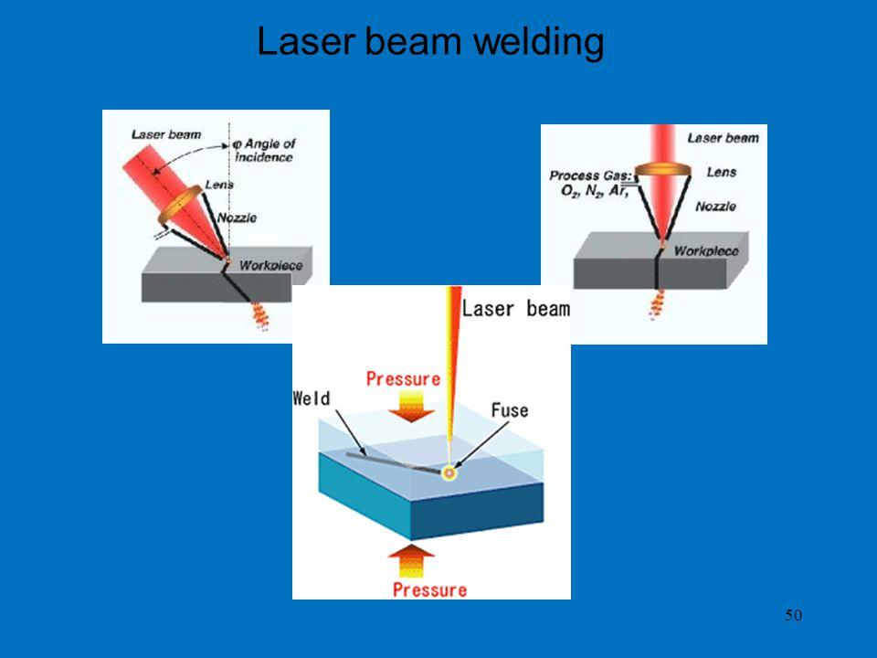 50 Laser beam welding