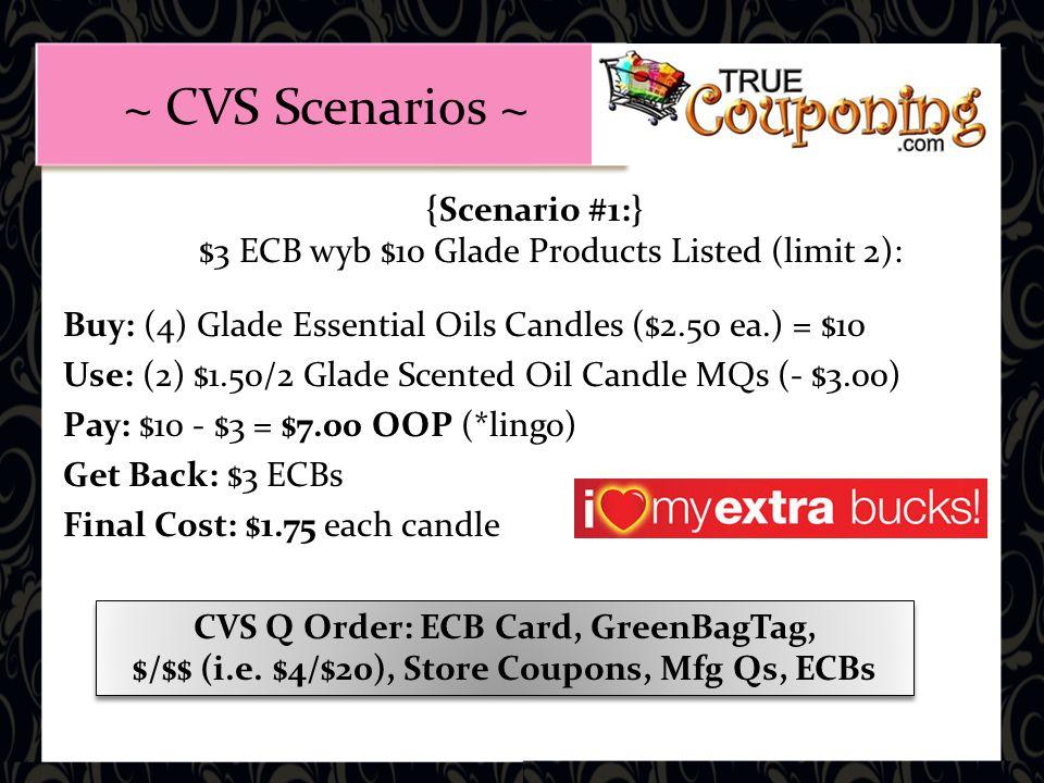 CVS Q Order: ECB Card, GreenBagTag, $/$$ (i.e.