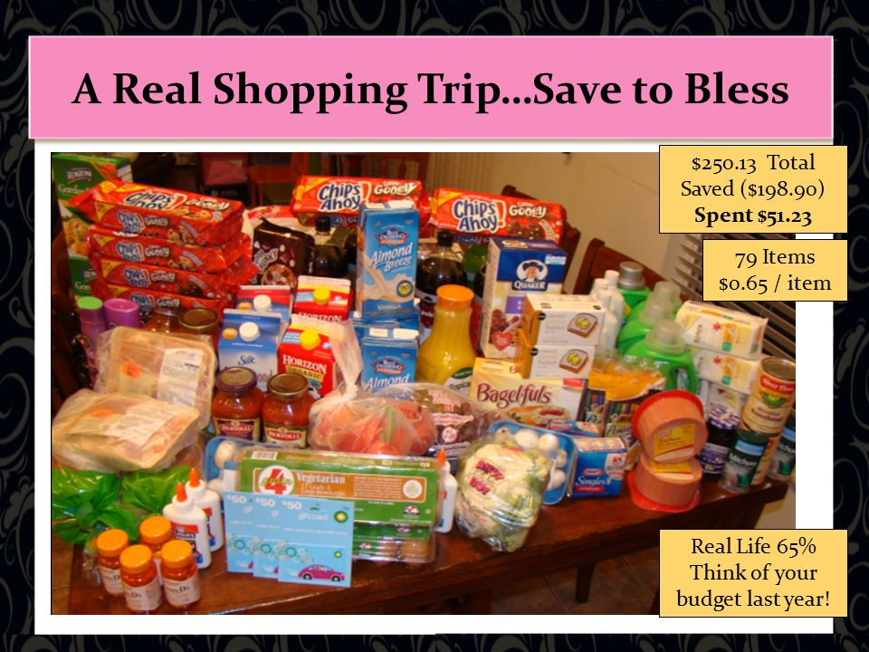 79 Items $0.65 / item Real Life 65% Think of your budget last year.