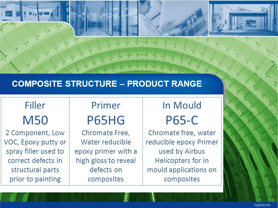 COMPOSITE STRUCTURE – PRODUCT RANGE Filler M50 2 Component, Low VOC, Epoxy putty or spray filler used to correct defects in structural parts prior to