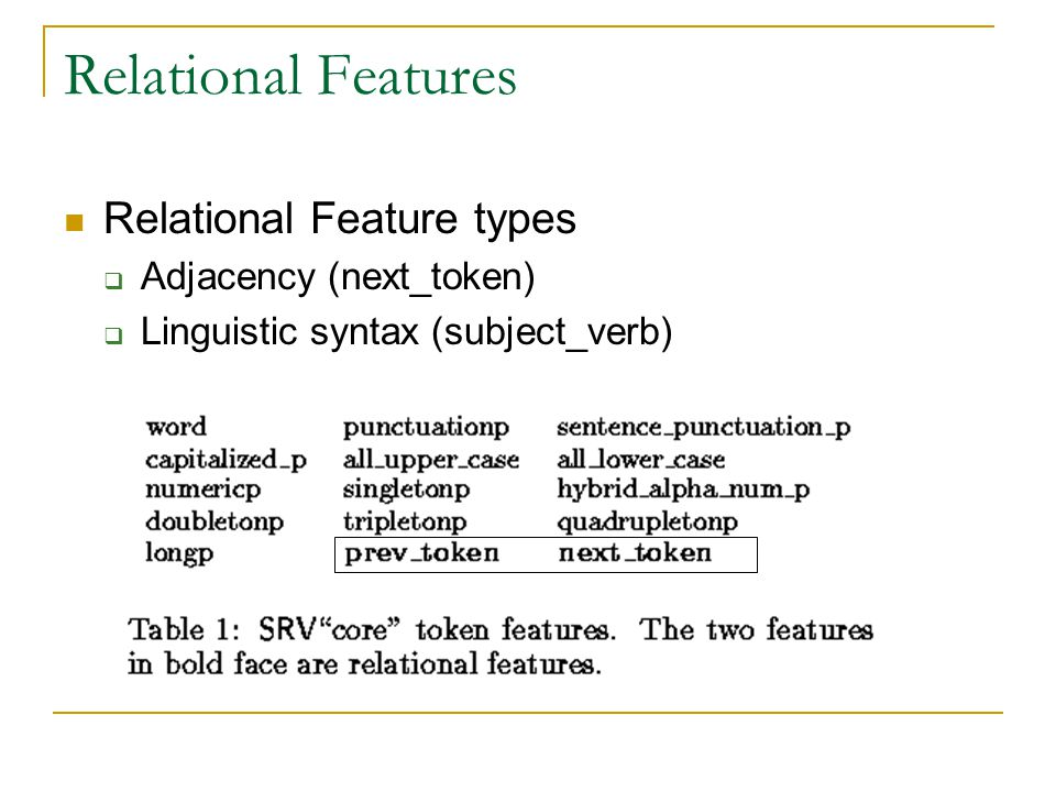 Relational Features Relational Feature types  Adjacency (next_token)  Linguistic syntax (subject_verb)