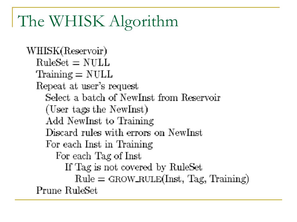 The WHISK Algorithm