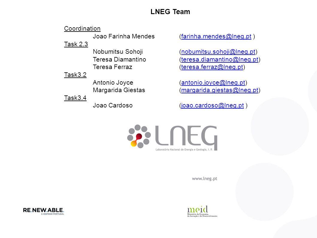 LNEG Team Coordination Joao Farinha Mendes(farinha.mendes@lneg.pt )farinha.mendes@lneg.pt Task 2.3 Nobumitsu Sohoji (nobumitsu.sohoji@lneg.pt)nobumitsu.sohoji@lneg.pt Teresa Diamantino (teresa.diamantino@lneg.pt)teresa.diamantino@lneg.pt Teresa Ferraz (teresa.ferraz@lneg.pt)teresa.ferraz@lneg.pt Task3.2 Antonio Joyce (antonio.joyce@lneg.pt)antonio.joyce@lneg.pt Margarida Giestas (margarida.giestas@lneg.pt)margarida.giestas@lneg.pt Task3.4 Joao Cardoso (joao.cardoso@lneg.pt )joao.cardoso@lneg.pt