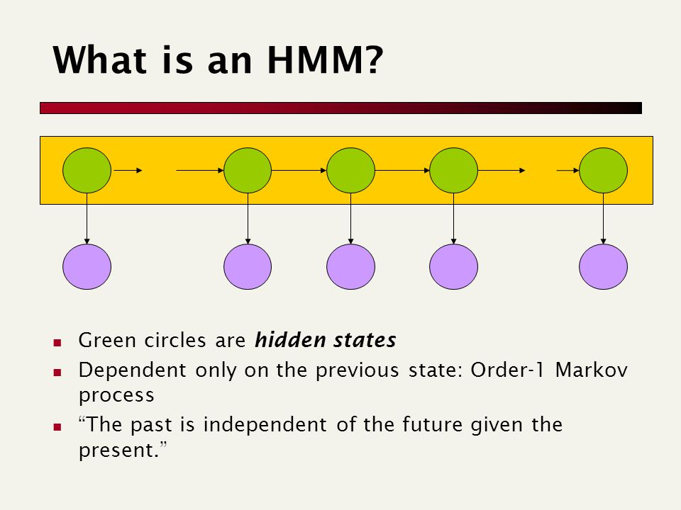 """What is an HMM? Green circles are hidden states Dependent only on the previous state: Order-1 Markov process """"The past is independent of the future gi"""