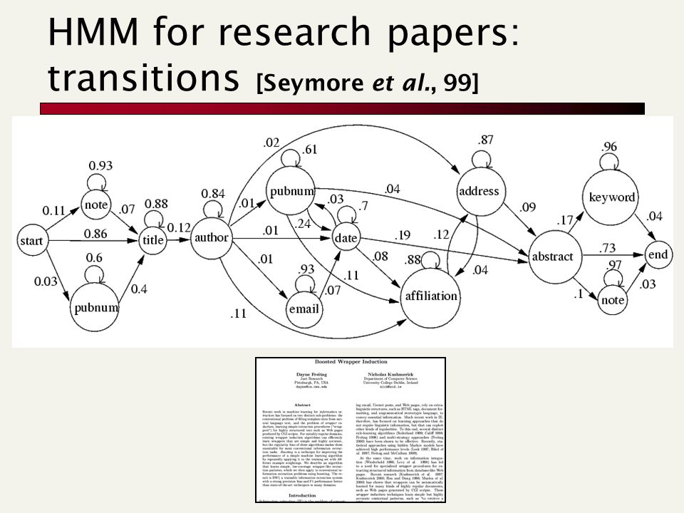 HMM for research papers: transitions [Seymore et al., 99]