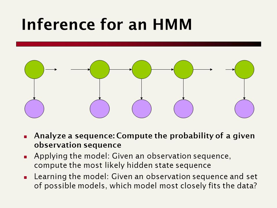 Inference for an HMM Analyze a sequence: Compute the probability of a given observation sequence Applying the model: Given an observation sequence, compute the most likely hidden state sequence Learning the model: Given an observation sequence and set of possible models, which model most closely fits the data?