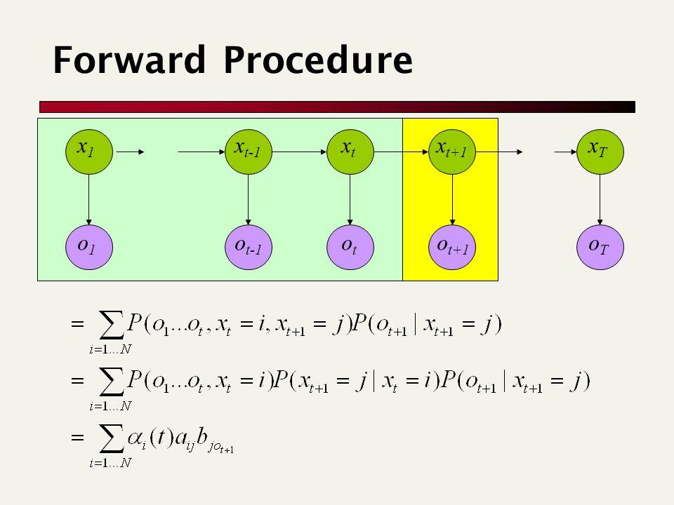 oToT o1o1 otot o t-1 o t+1 x1x1 x t+1 xTxT xtxt x t-1 Forward Procedure