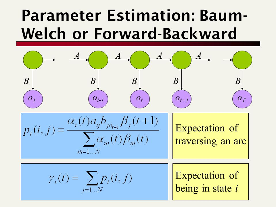 oToT o1o1 otot o t-1 o t+1 Parameter Estimation: Baum- Welch or Forward-Backward A B AAA BBBB Expectation of traversing an arc Expectation of being in state i