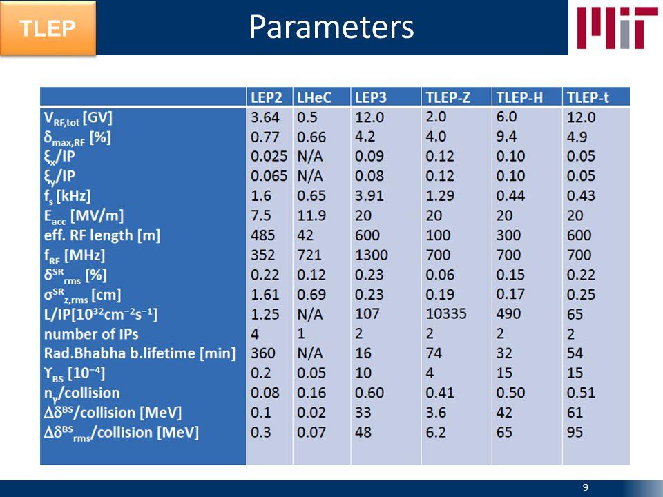 TLEP Parameters 9