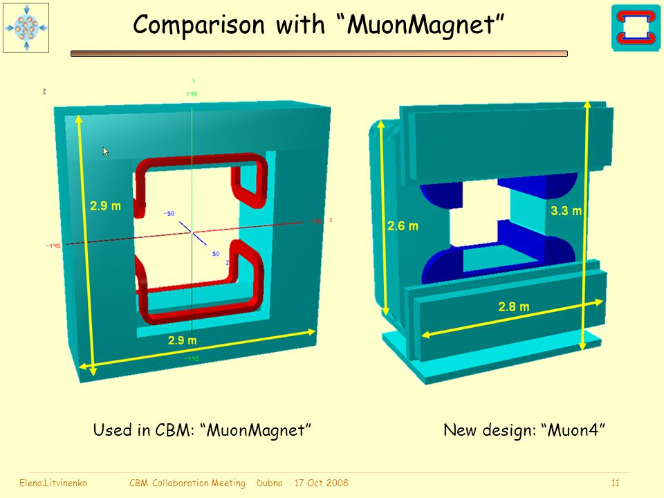 Elena.Litvinenko CBM Collaboration Meeting Dubna 17 Oct 2008 11 Comparison with MuonMagnet Used in CBM: MuonMagnet New design: Muon4