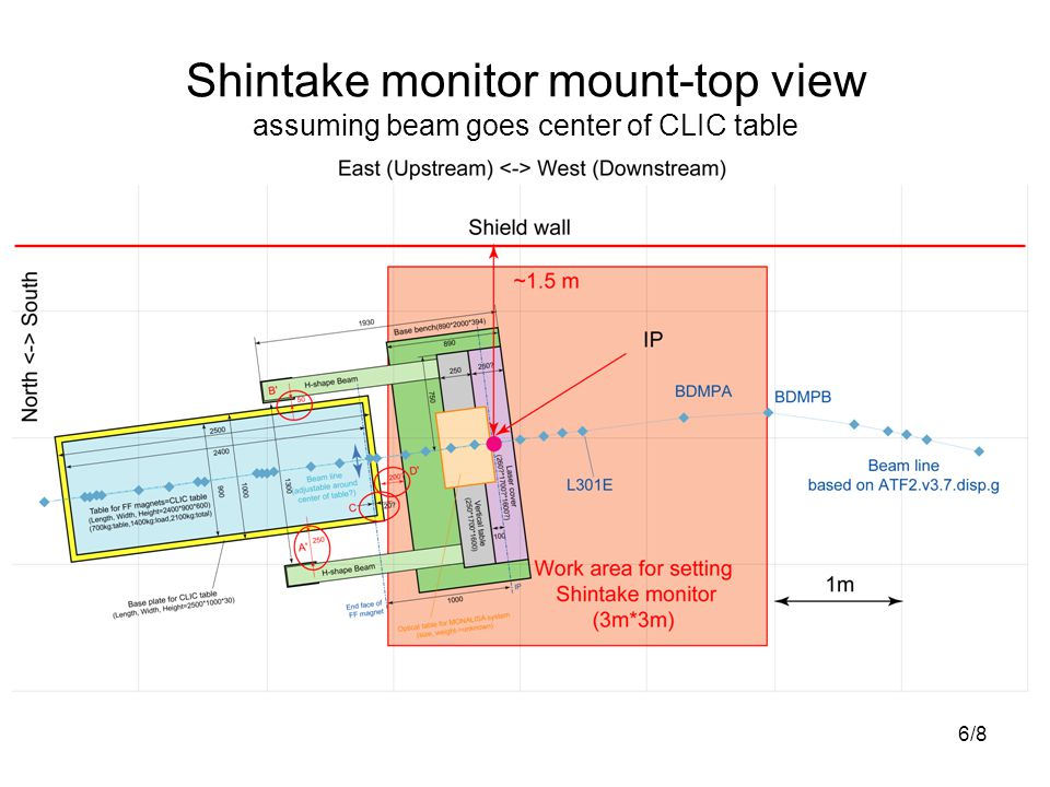6/8 Shintake monitor mount-top view assuming beam goes center of CLIC table