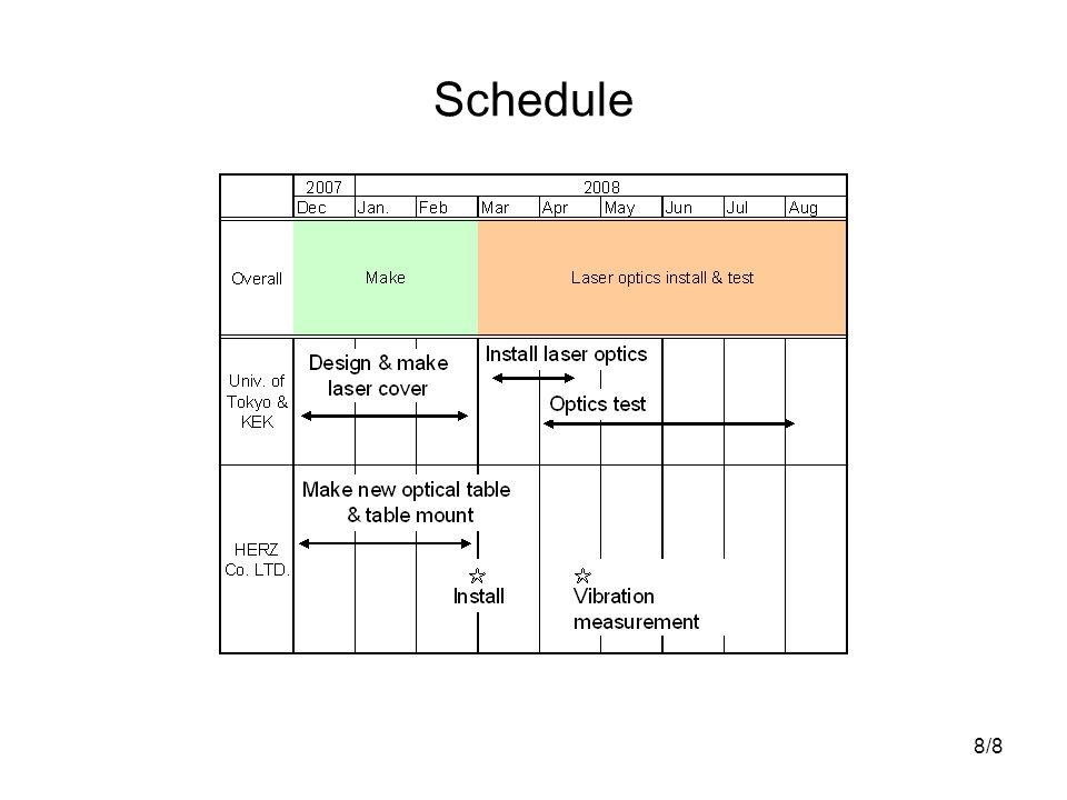8/8 Schedule